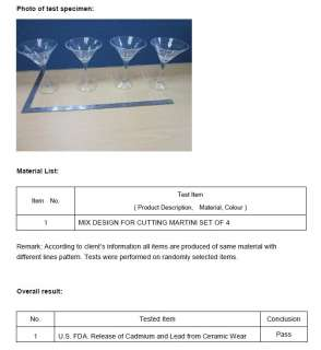 Messaline Clear Cocktail Martini Crystal Wine Glasses Goblet Set of 4