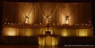 including backdrops and ceiling draping they feature extra