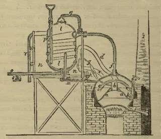 1880 Complete Practical Distiller   Whiskey Making CD