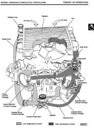 CRAFTSMAN Sears Suburban 12 Hp Tractor Wiring Diagram Parts Model additionally 15 likewise Avionfsw besides REPAIR MANUAL FOR JOHN DEERE SERIES 200208210212214216 ON CD moreover Index php. on pop up wiring diagram