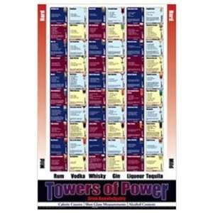 Towers of Power Shot Recipes College Alcohol Drinking