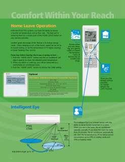 DAIKIN Dual Zone (9+9) 20 SEER Ductless Air conditioning heat pump